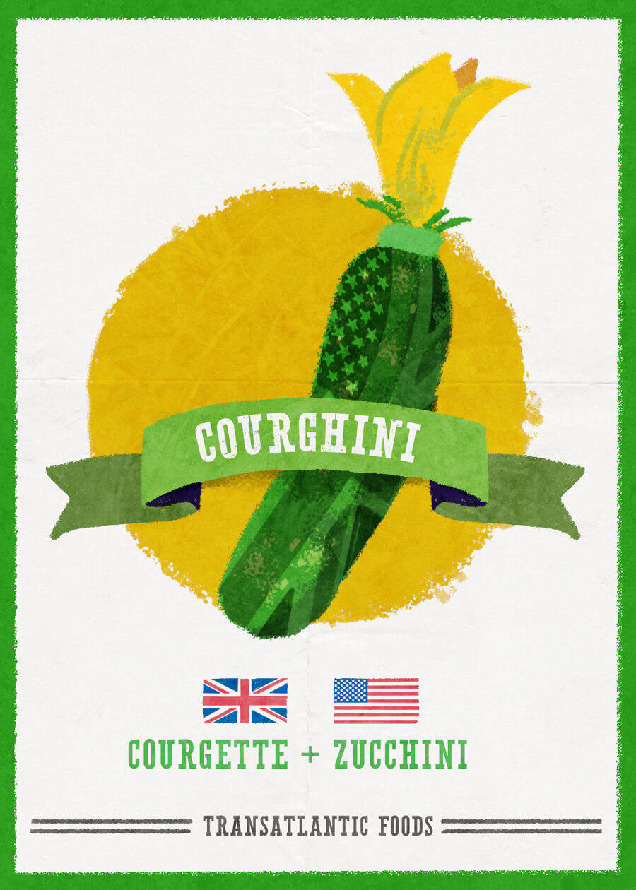 us-uk food translations
